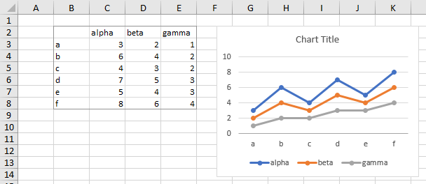 """Nice"" Border Formatting With Chart for Worksheet"