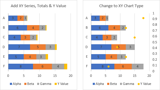 Stacked Bar Chart with XY Label Series - Steps 1-2