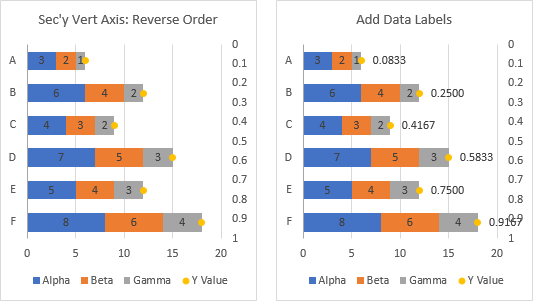 Stacked Bar Chart with XY Label Series - Steps 3-4
