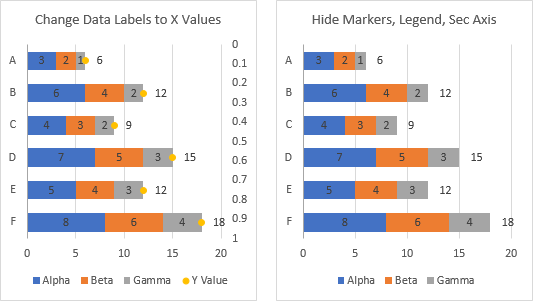 Stacked Bar Chart with XY Label Series - Steps 5-6