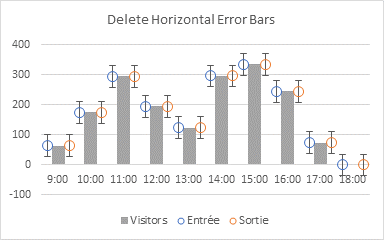 Hard Flow Chart Step 7 - Vertical Error Bars