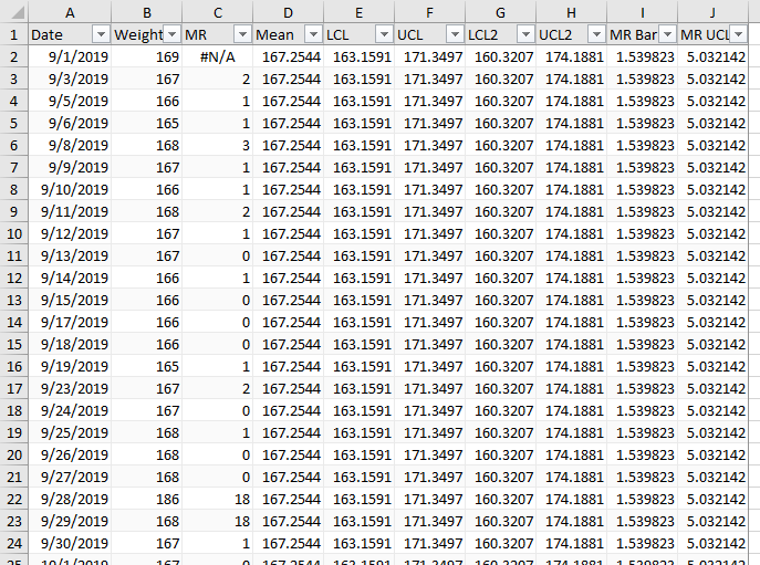 Data table with calculated items