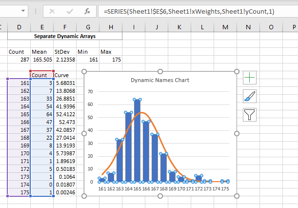 Dynamic chart using Histogram data Names