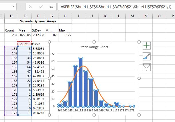Static chart using Histogram data addresses