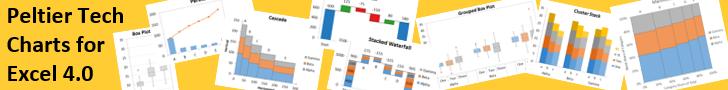 Peltier Tech Chart Utility